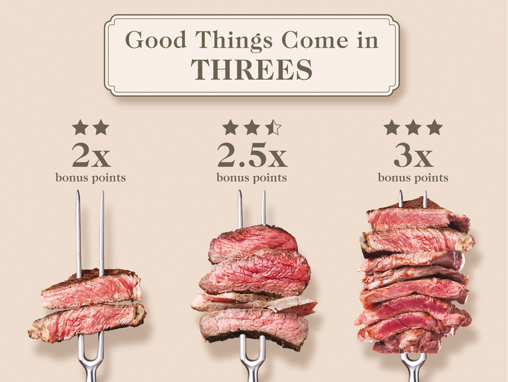 good things come in threes wooloomooloo prime